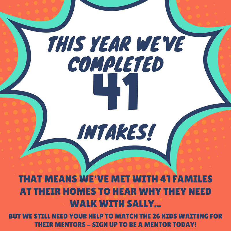 This year we've completed 41 intakes! That means we've met with 41 families at their homes to hear why they need Walk With Sally in their lives.